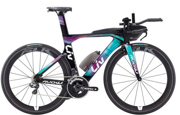 Giant Racercykler – Bikematch